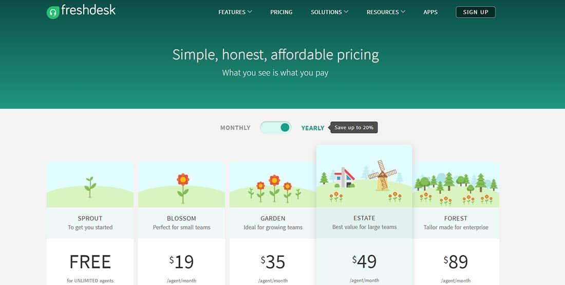 Freshdesk Pricing Tables