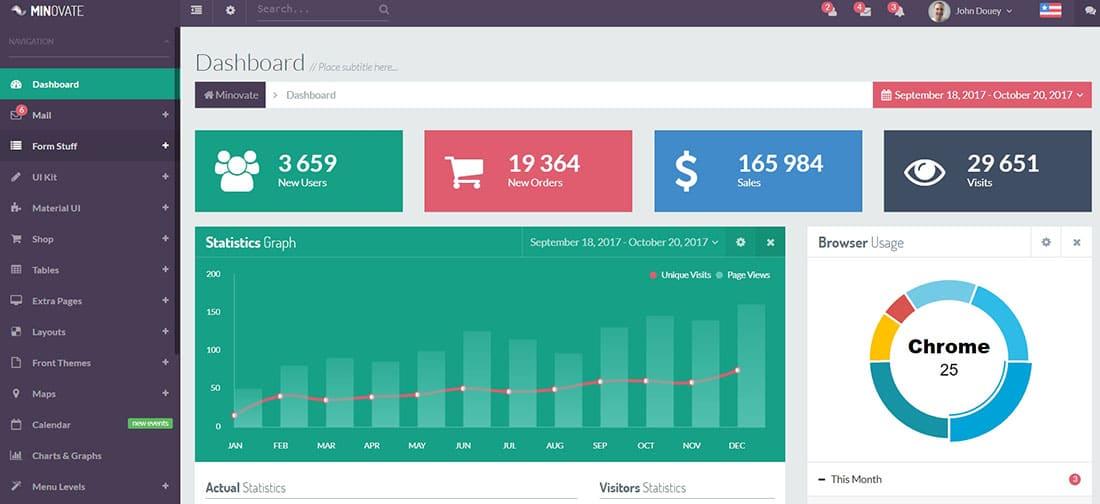 Minovate - Admin Dashboard