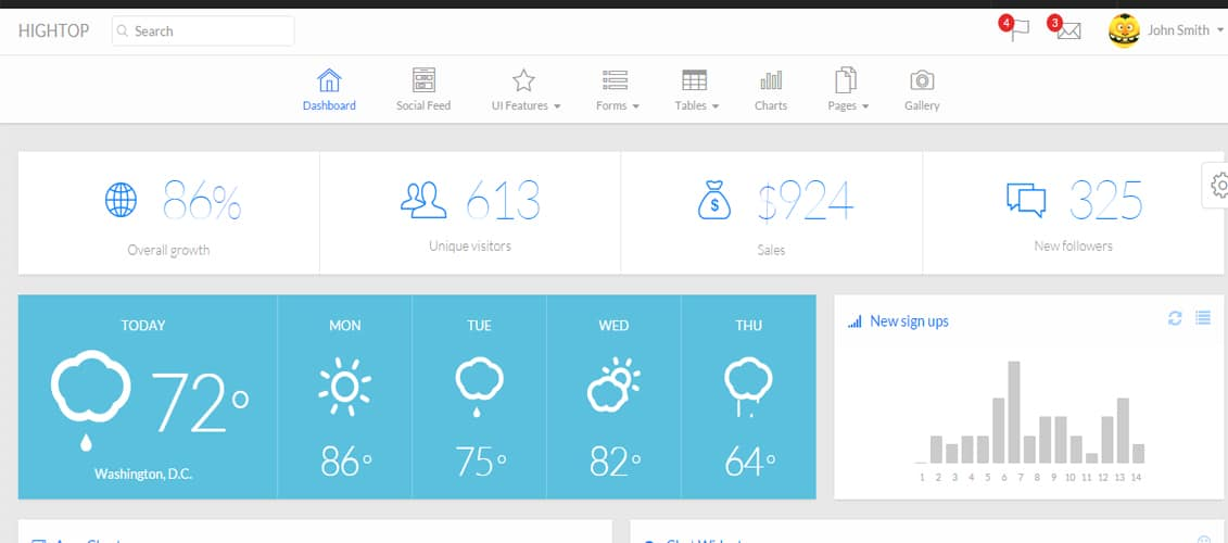 Se7en - Bootstrap Responsive Dashboard Template