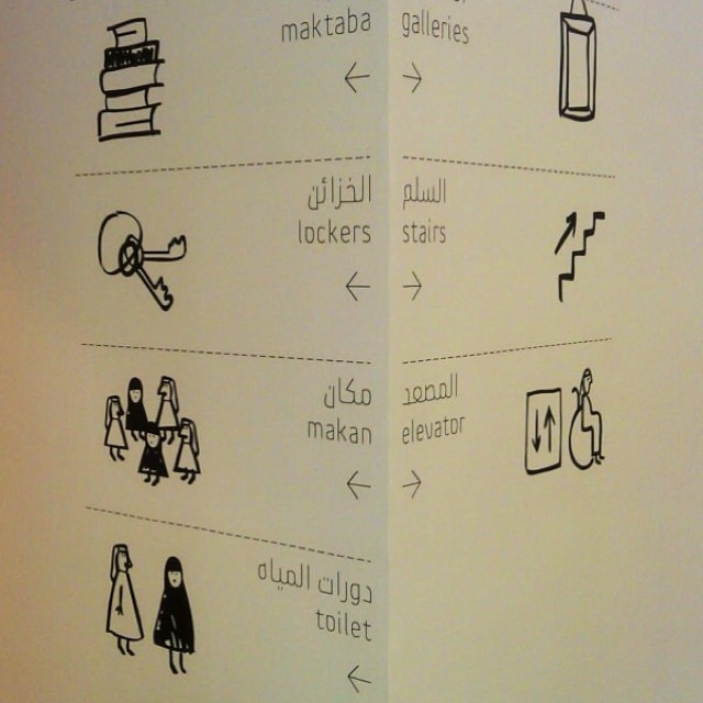 Mathaf (Doha)