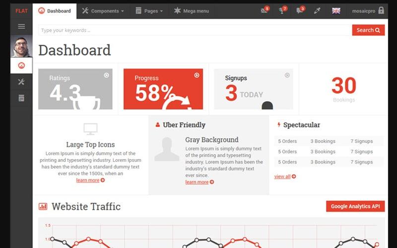 Dashboard Web App Design