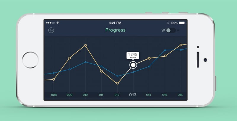 Graph Modern UI Mobile Charts