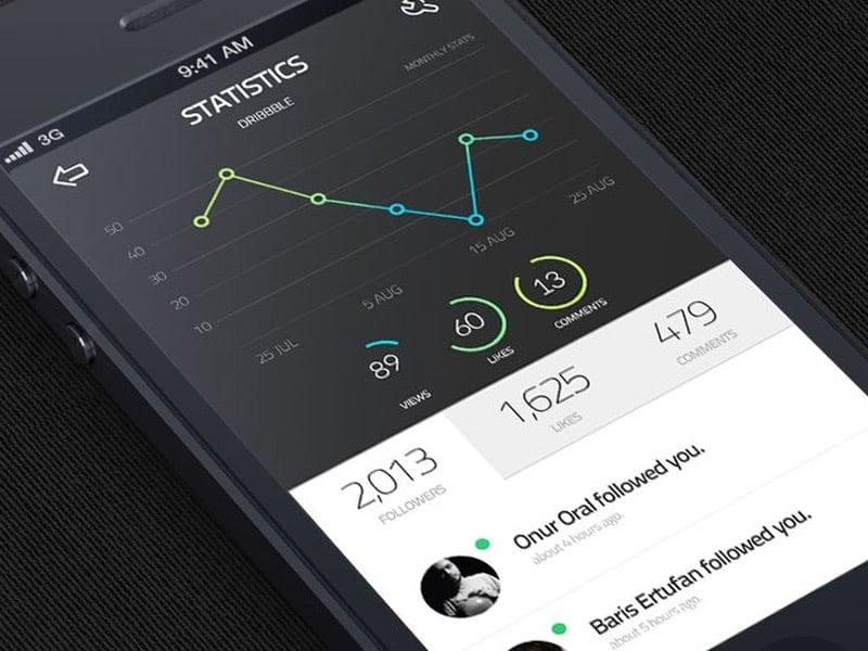 Statistics UI Mobile Charts
