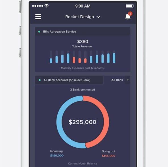 Sush UI Dashboards Designs App
