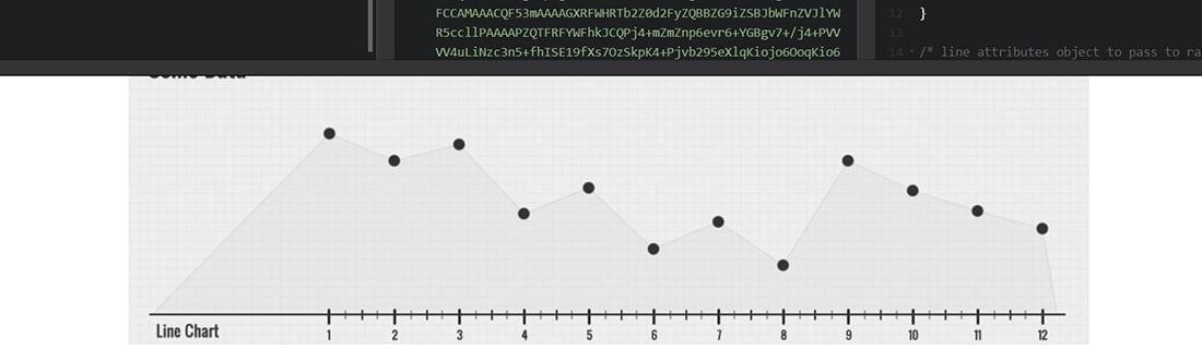 Dynamic Line Graph CSS jQuery Charts