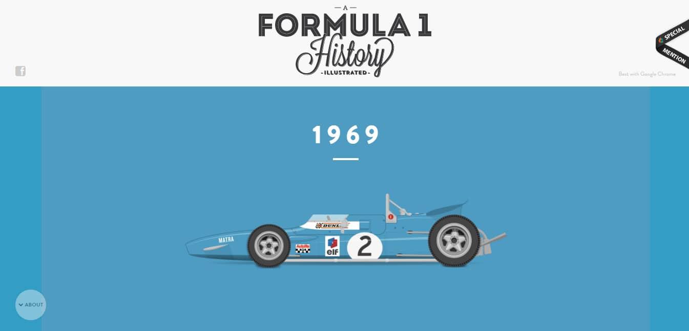 formula 1 history timeline designs