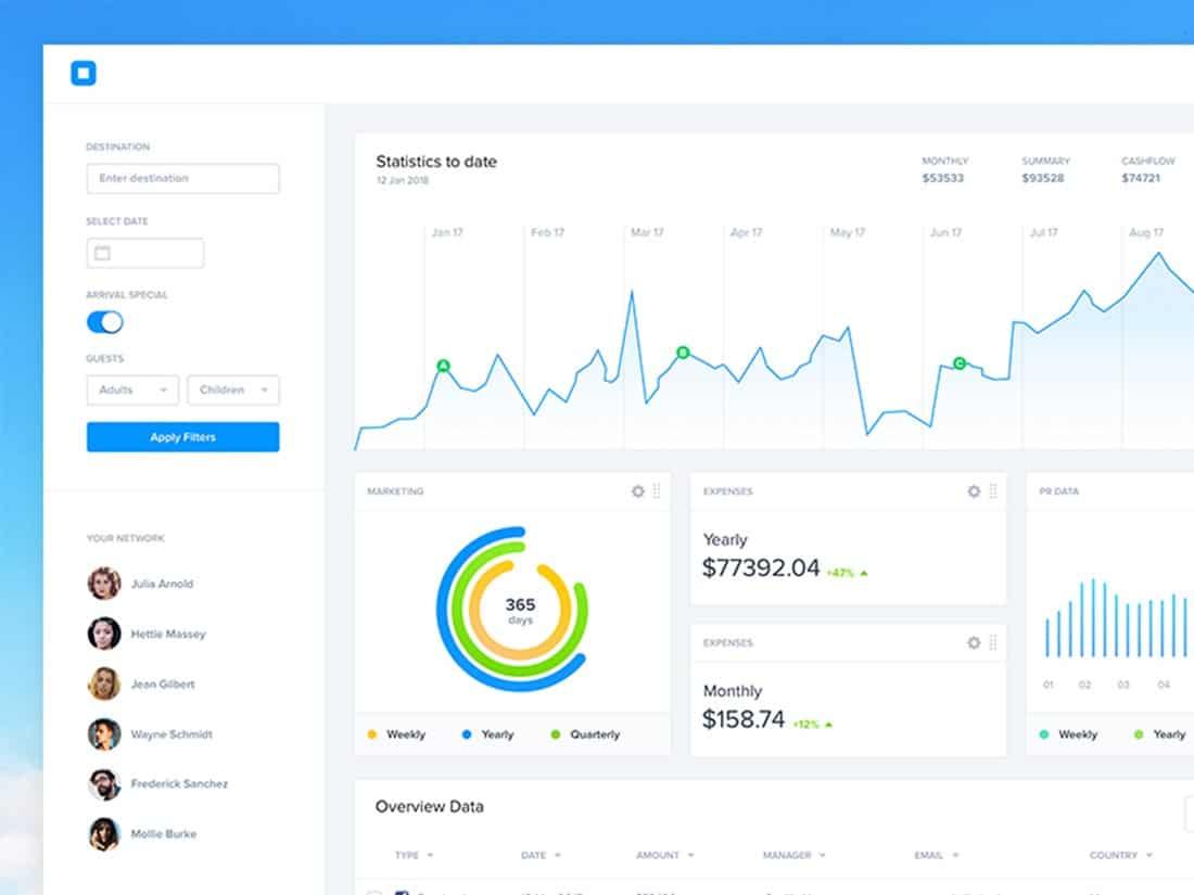 Dashboard User InterfaceSketch Resource
