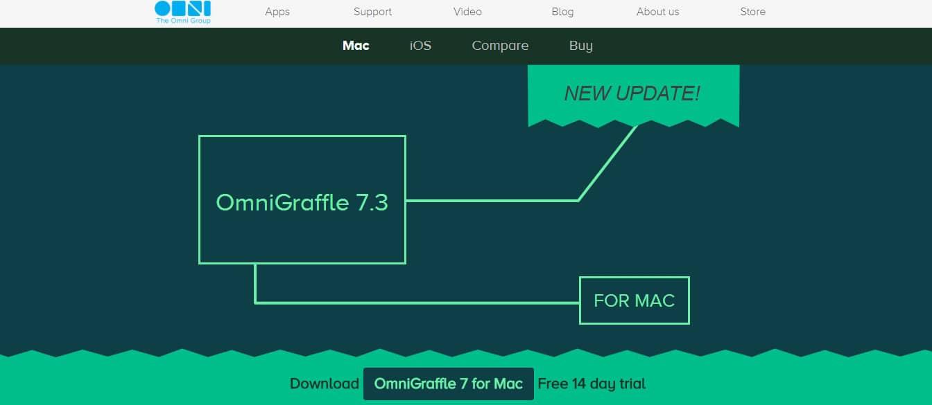 Omnigraffle - Diagramming and Graphic Design