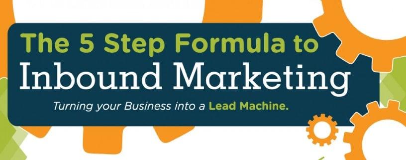 The 5 Step Formula to Inbound Marketing