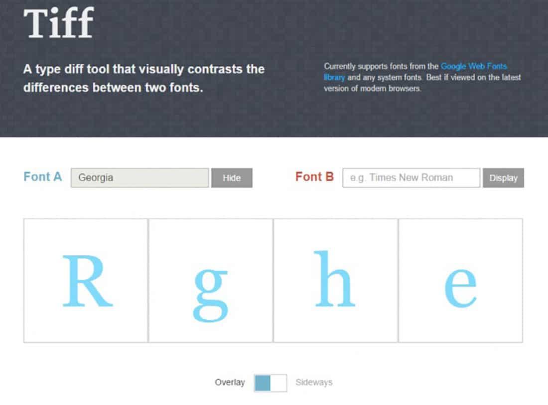 10 Tiff Font Detector Tool