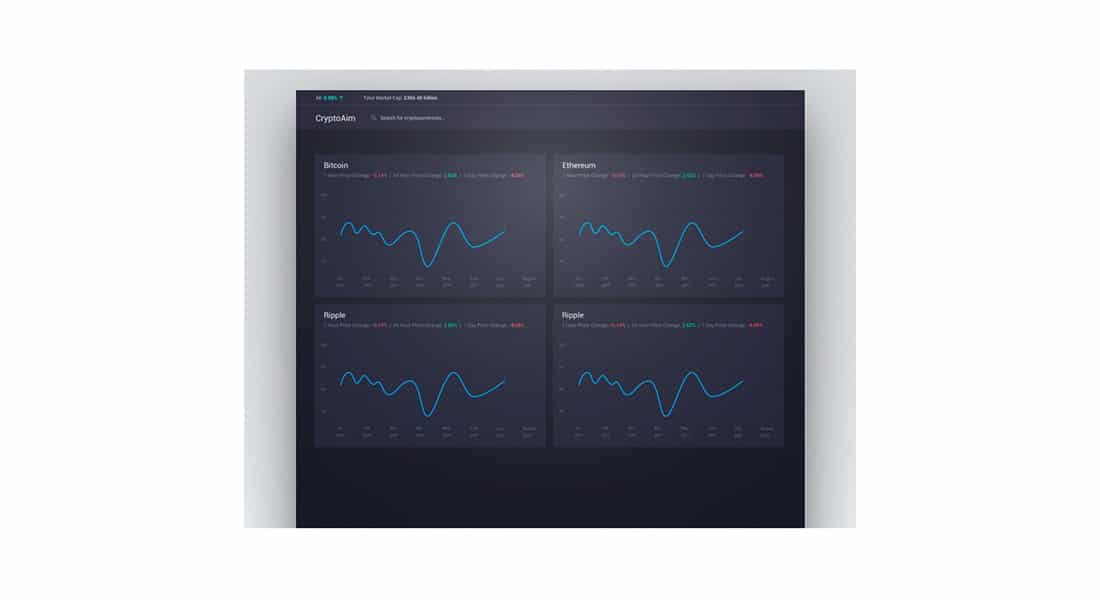 1 CryptoAim Dashboard Material Design Examples